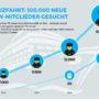 Kreuzfahrt: Über 100.000 Neue Crewmitglieder werden bis 2022 gesucht - Bildquelle: JWK Bremen