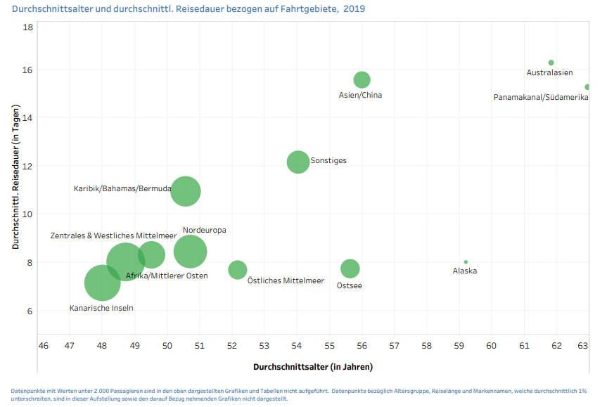 CLIA Deutschland Bericht - Bildquelle. CLIA